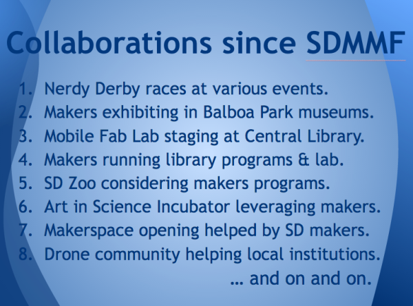Institutional Collaborations within 90 days of SDMMF
